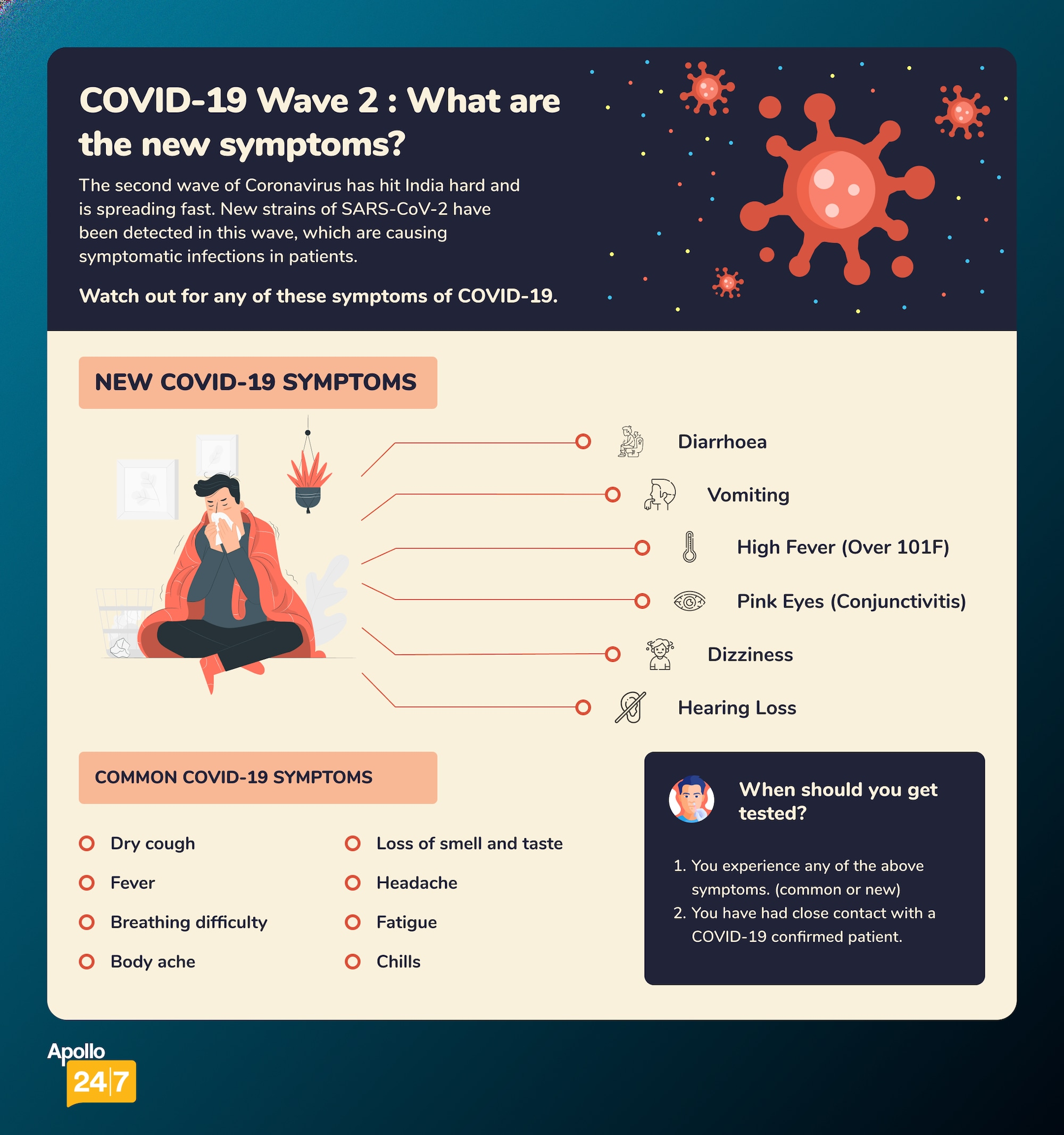 Watch out for these new symptoms of COVID-19