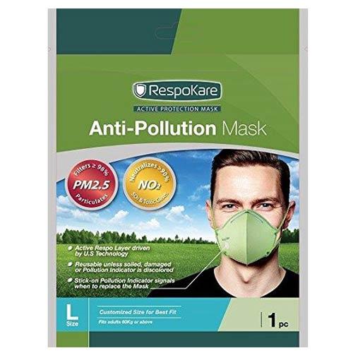 Respokare Anti Pollution Mask Large