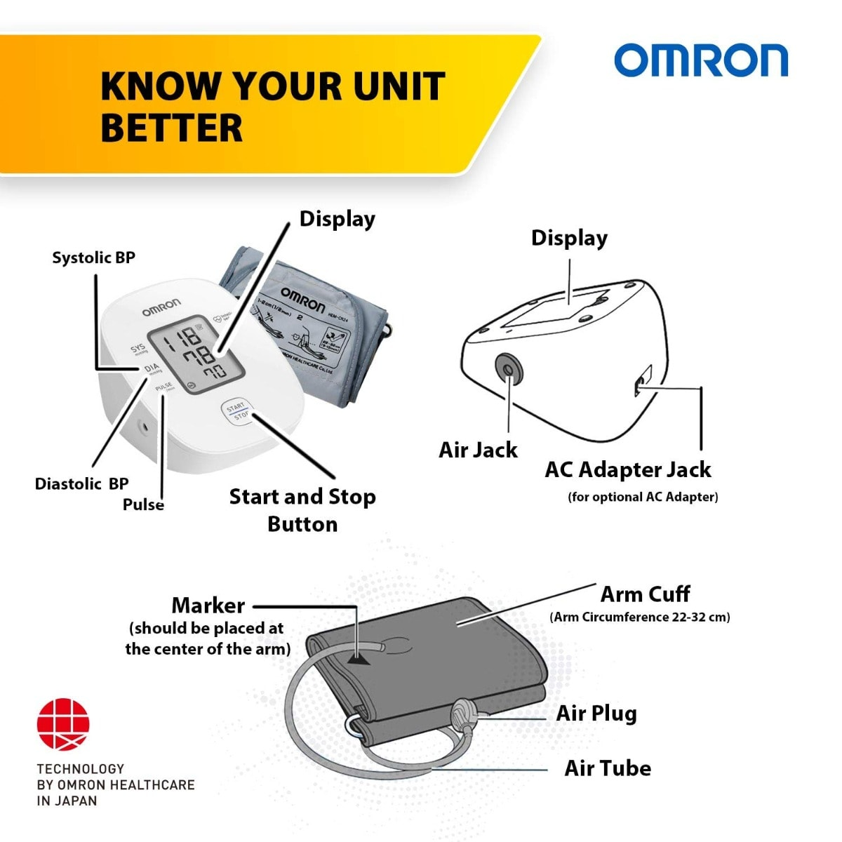 Omron Blood Pressure Monitor HEM-7121J, 1 Count, Pack of 1