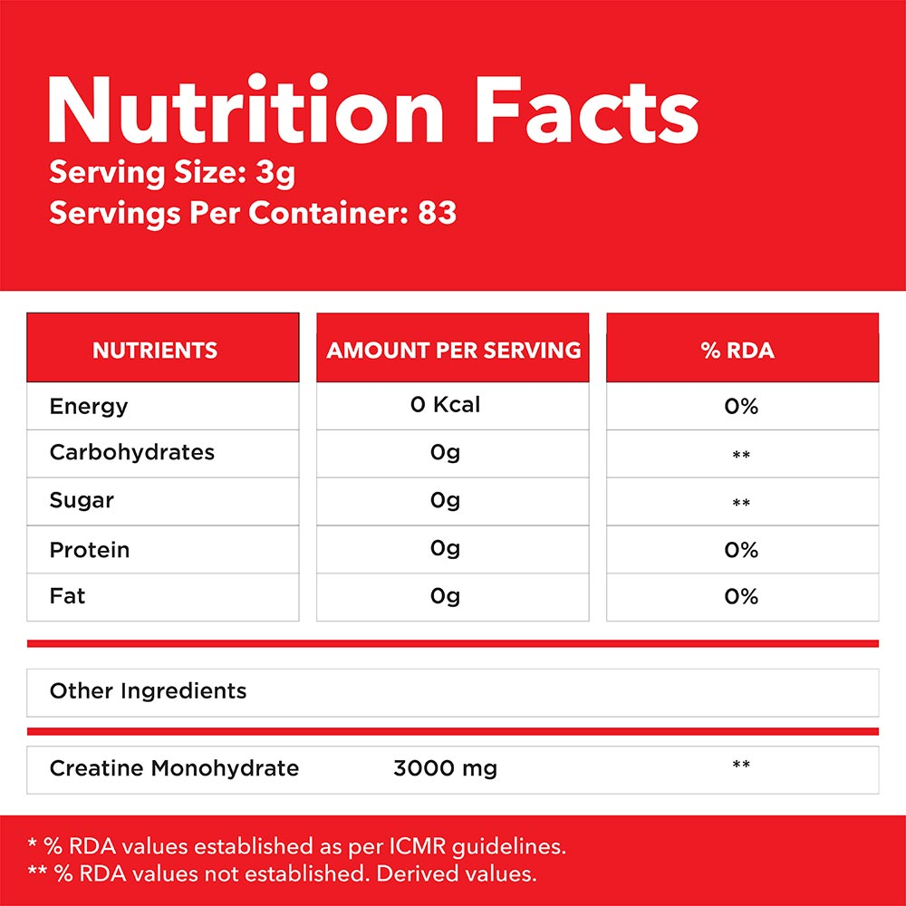 GNC PRO Performance Creatine Monohydrate 3000 mg Unflavored Powder, 250 gm, Pack of 1